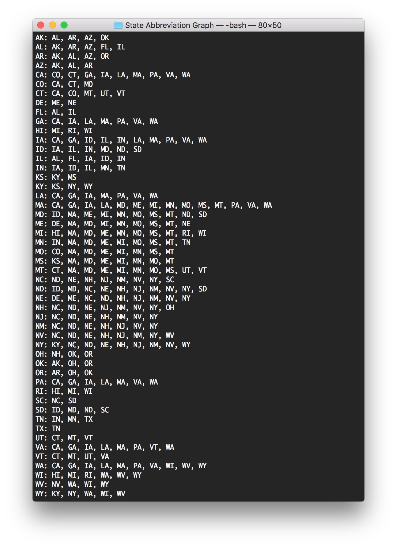 Screenshot of the terminal output from the above script, showing that every state abbreviation shared a letter with at least one other state.