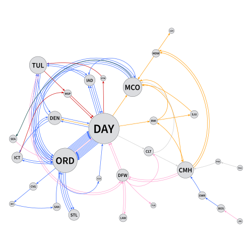 Thumbnail of a directed graph of Paul's flights in 2014.